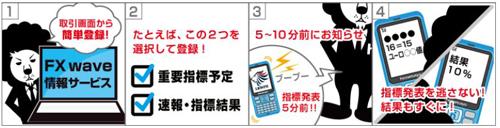 ヒロセ通商 評判 検証 口コミ