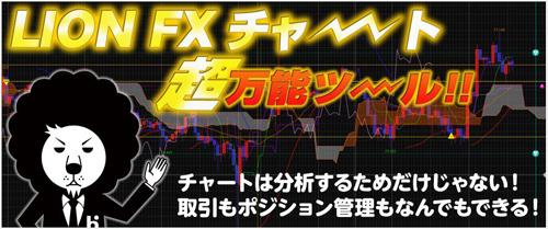 ヒロセ通商 LIONFX チャート 使い方