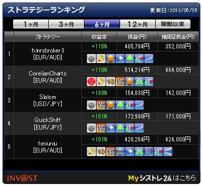 シストレ24 評判